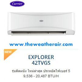 แอร์ Carrier ติดผนังอินเวอร์เตอร์ (INVERTER Wall Type) เบอร์ 5 น้ำยา R32,R410A รุ่น TVGS, TVG ขนาด 9,000BTU-20,400BTU
